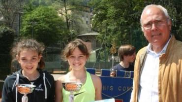 Domenica Di Tennis